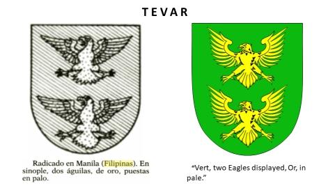Tevar
